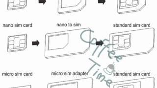 Sim Card Veličine Adapter